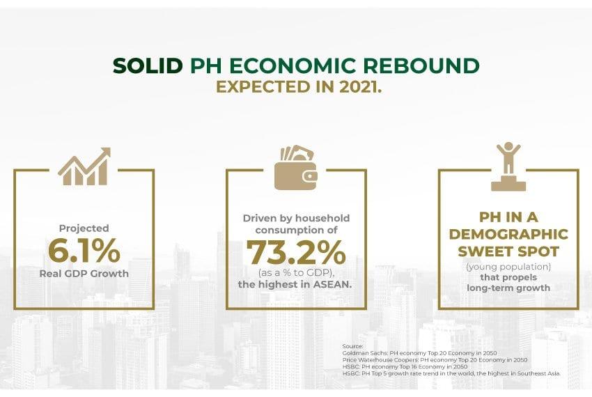 cebu-office-investment-leasing-economic-rebound