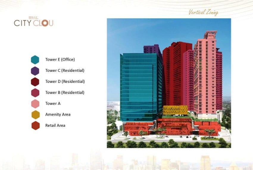 city-clou-cebu-unit-for-sale-development-zoning