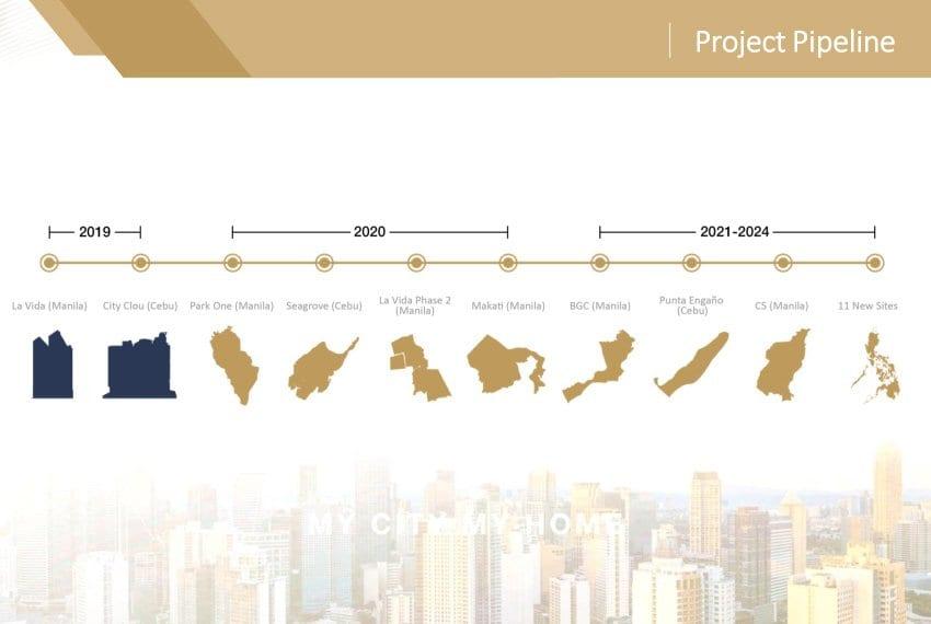 city-clou-cebu-unit-for-sale-pipeline