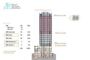 lucima-resedence-unit-for-sale-building-layout-body
